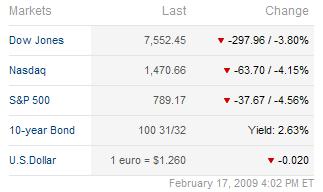 market-2009-02-17