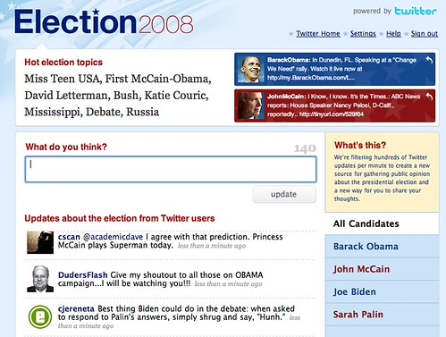 Twitter Elections