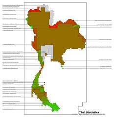 Thai statistics