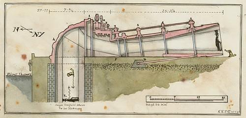 telecdiagramf