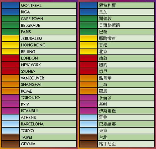 080820(1) - 恭喜『台北 Taipei』順利入主2008最新桌上遊戲「大富翁 世界版」22個國際城市之一!