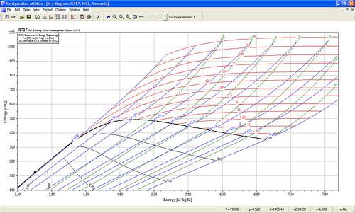 R 717 Pressure Enthalpy Diagram