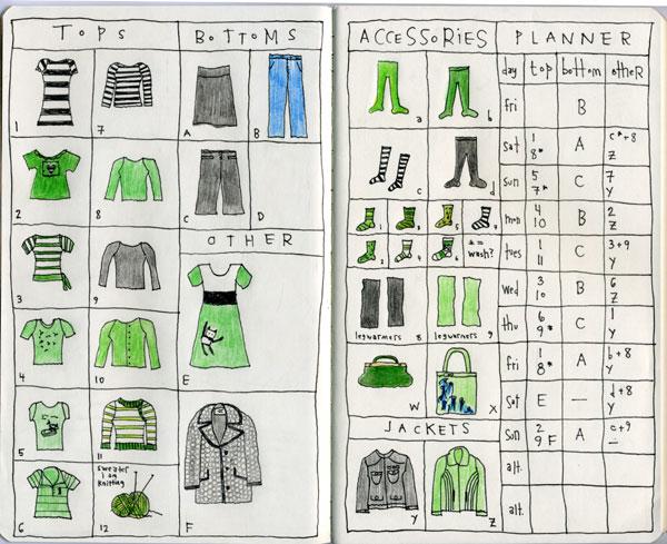 SFtrip: clothes plan