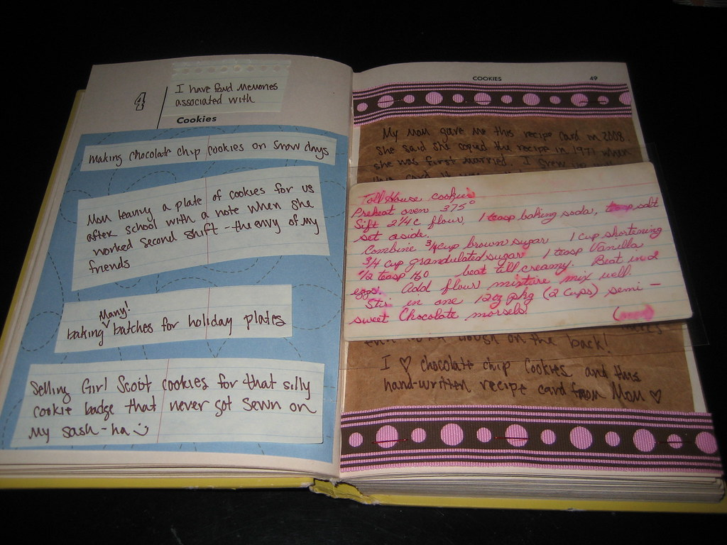 Altered Book - Cookies