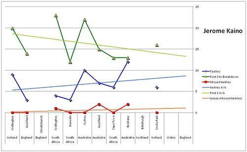 kaino graph