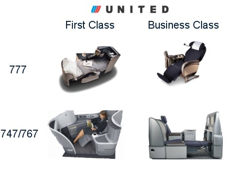 United 777 Premium Cabin Delays