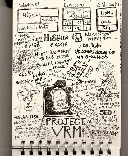 Appunti da uno degli incontri sul VRM a Stanford - Semantic Web citato come base tecnologica