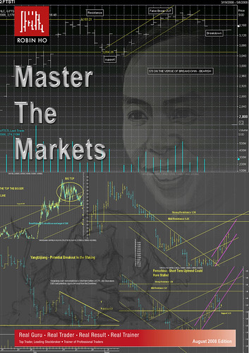 Master the Markets book cover (flattened)