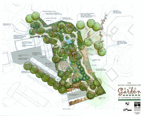 Children's Discovery Garden