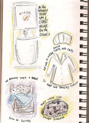 sketchbook-scone-mixers.jpg