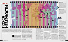 Infographic for Russian Reporter magazine N43/2008 by novichkov.net