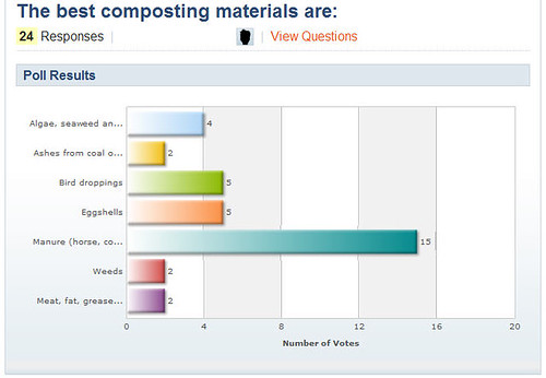 best-composting-materials