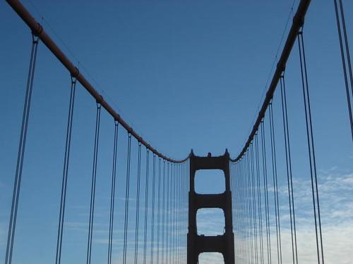 Golden Gate Bridge Suspension