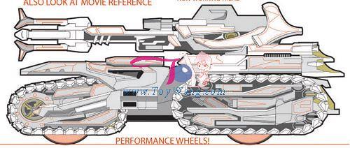 Megatron Transformers 2: tanque