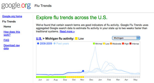Google Flu Trends: Michigan