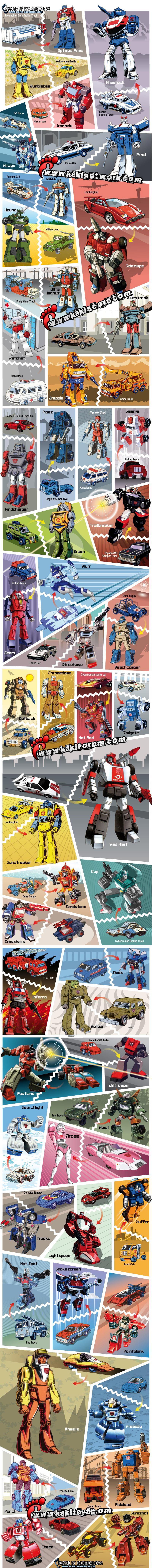 TransformersAutobot_page