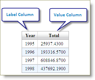 Label_Value_Column_Example