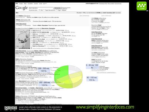 Cuil vs Google - Google fixations quality