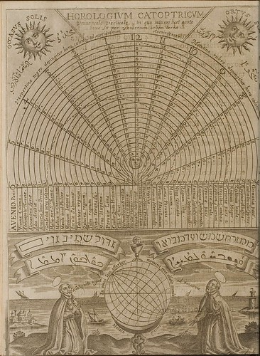 Kircher horologia