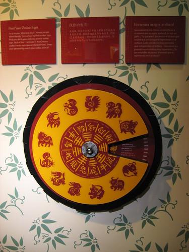 Chinese zodiac horoscope wheel