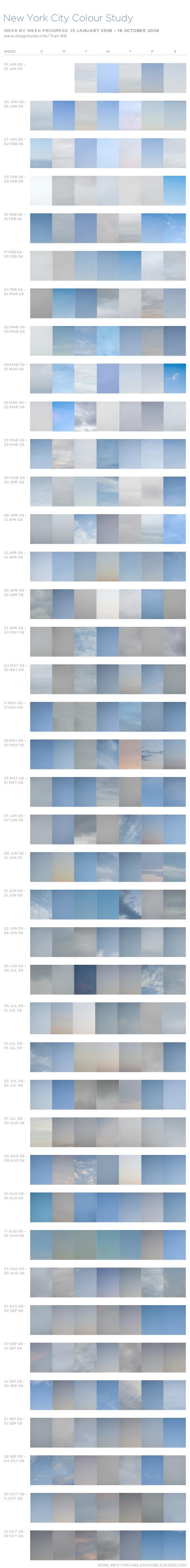 New York City Colour Study Week By Week Progress