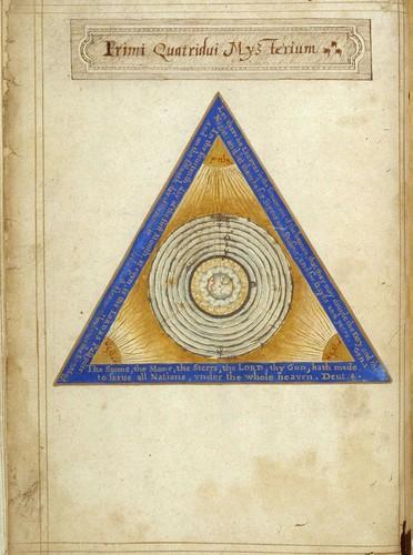 John Dee frontispiece - Kalender