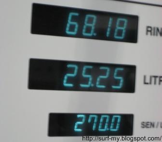 Malaysia Petrol Price RM2.70