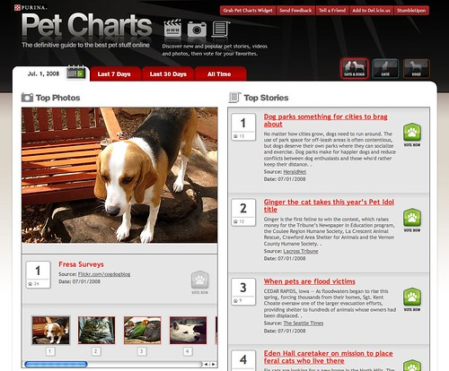 Make Fresa Number 1 on the Pet Charts!