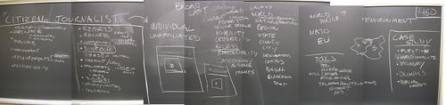 Global Studies Blackboard