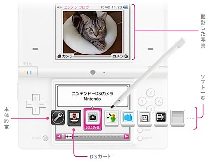 DSi Features