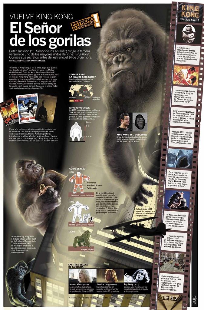 KING KONG, el señor de los gorilas