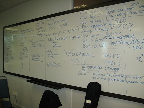 Whiteboard Masterplan