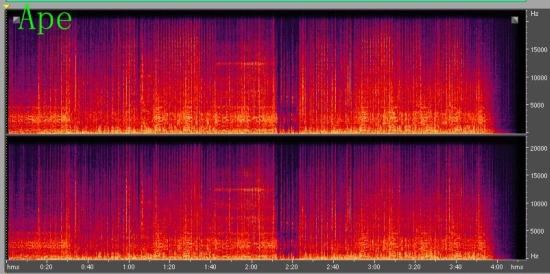 APE频谱