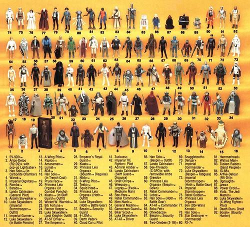 Listado de figuras 3/4 oficiales de Star Wars Kenner/Hasbro