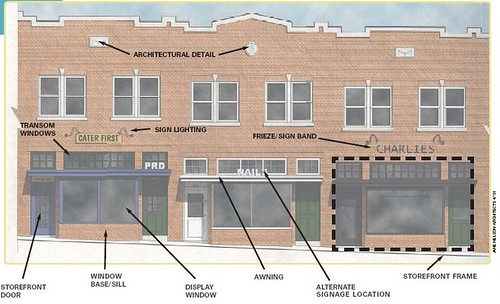 Architecture of retail storefronts