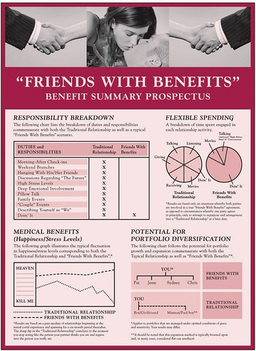 Friends with benefits or more