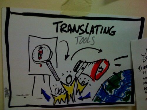 My role in changing the world with visual thinking