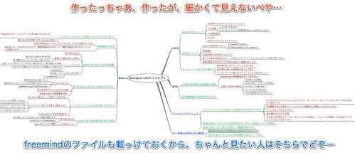 GemSpec.infoのコンセプト