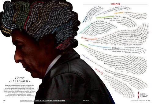 Dentro de la cabeza de Bob Dylan