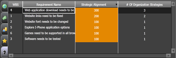 Company goals - strategic alignment analysis