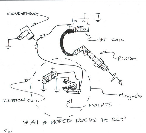 re more questions about motobecane coils by stevep1989 moped army rh mopedarmy com Simple Wiring Diagrams Simple Wiring Diagrams