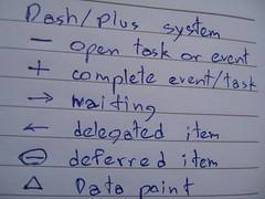 dashplussystem