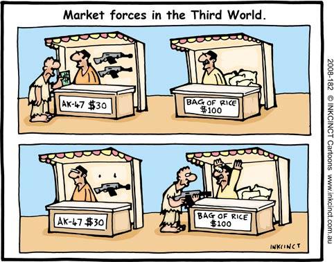 World Future