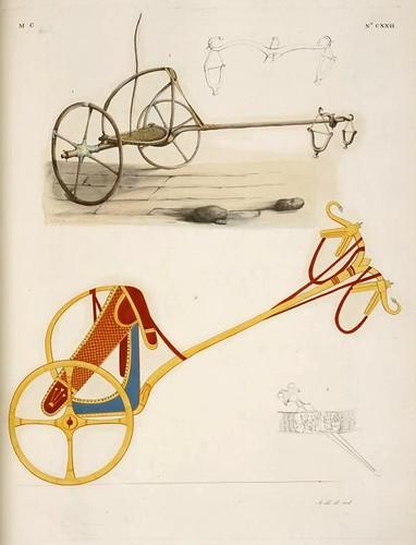 24- Diseño de un carro escita que se conserva en el museo Egipcio de Florencia y dibujo de un carro egipcio