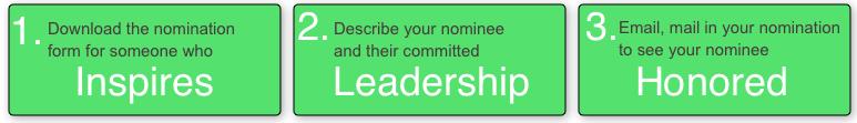 Nomination Instructions
