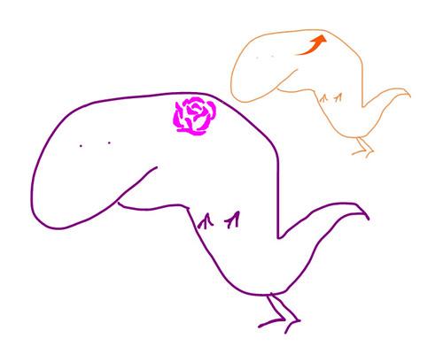 dinossaurius da politica