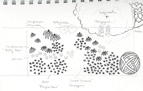 Side Garden Plan