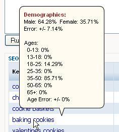 Search Engine Optimization/KSP demographics