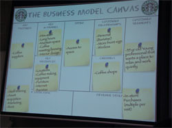 Photo fo the business model canvas