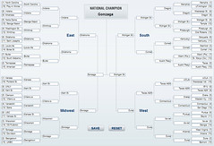 2008 Basketball Bracket Thing